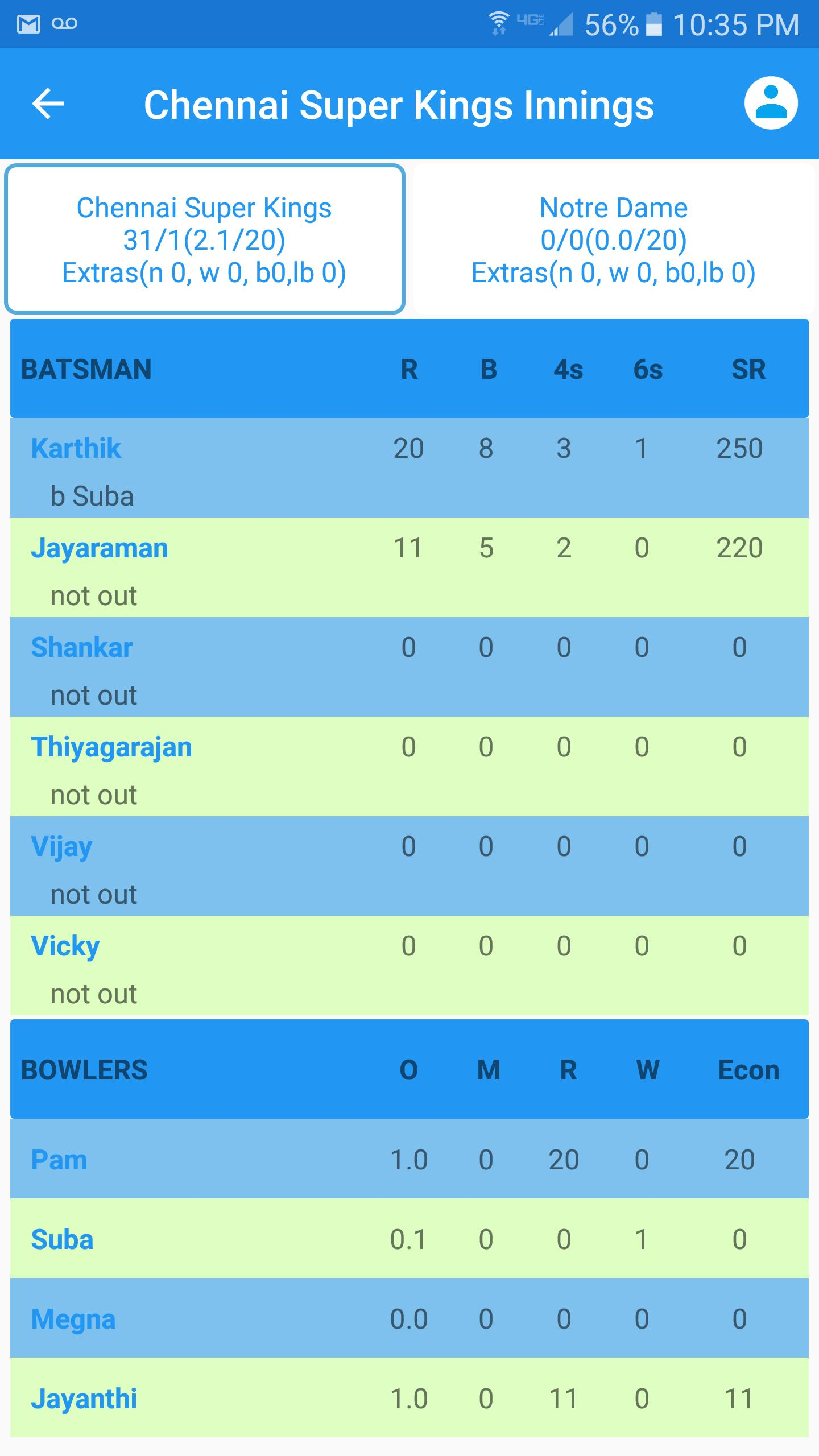 Cricket Score Sheet for Android - APK Download