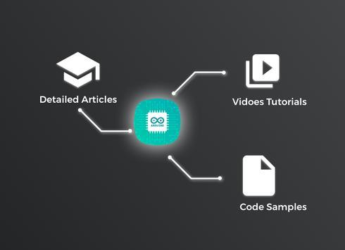 Arduino Tutorials Beginners To Advanced poster