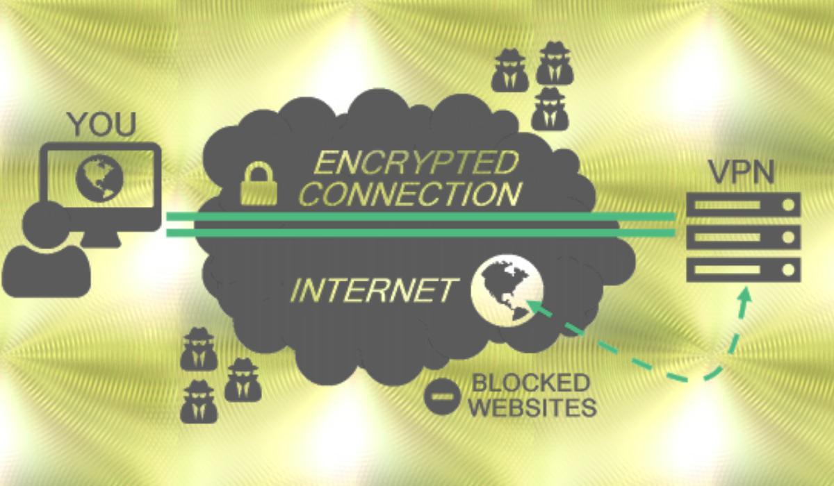 Fire VPN Unblock○Proxy○Free para Android - APK Baixar