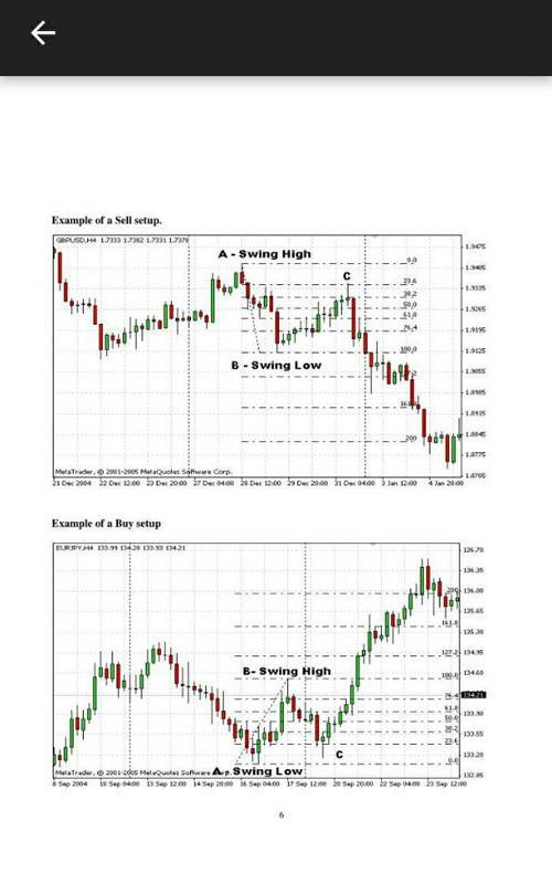 Forex analysis methods