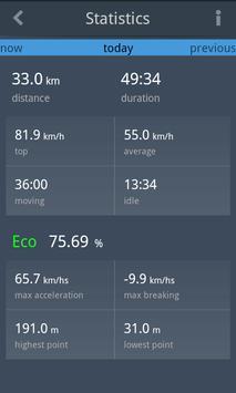 EcoDrive Free screenshot 4