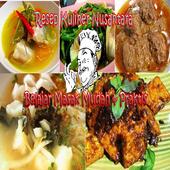 Kuliner Indonesia icon