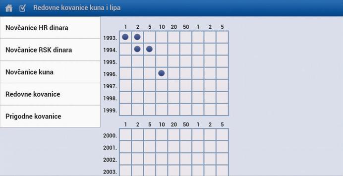 Kunalipa, numizmatika hrvatska screenshot 11