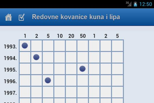 Kunalipa, numizmatika hrvatska apk screenshot