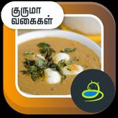 Kurma recipes icon