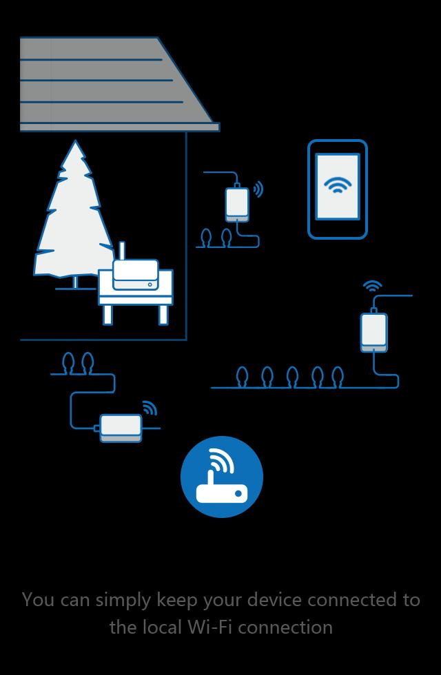 Itwinkle Wifi For Android Apk Download
