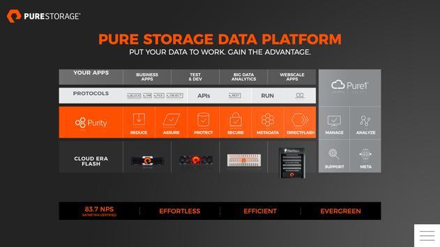 Pure Storage Data Platform poster