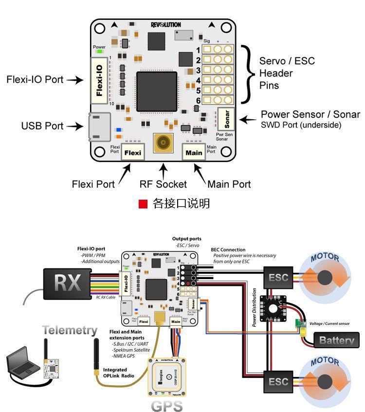 Drone Wiring Diagram - Diagrams Catalogue