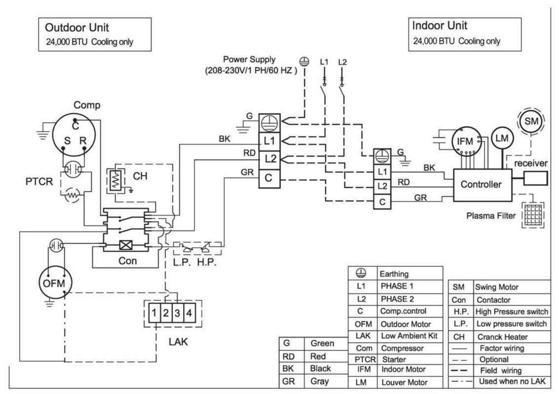 Phenomenal Summary Electrical Wiring Diagram For Android Apk Download Wiring Digital Resources Xeirawoestevosnl