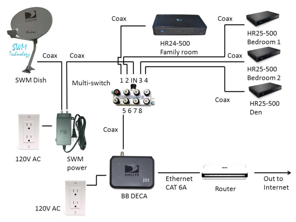 summary electrical wiring diagram screenshot 4