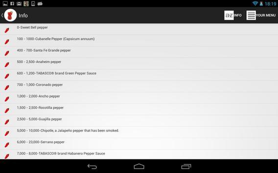 SpiceTheWorld apk screenshot