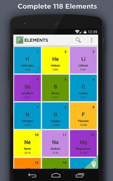 Elements periodic table apk download free education app for elements periodic table poster urtaz Gallery