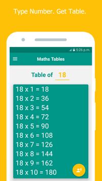 Maths Tables poster