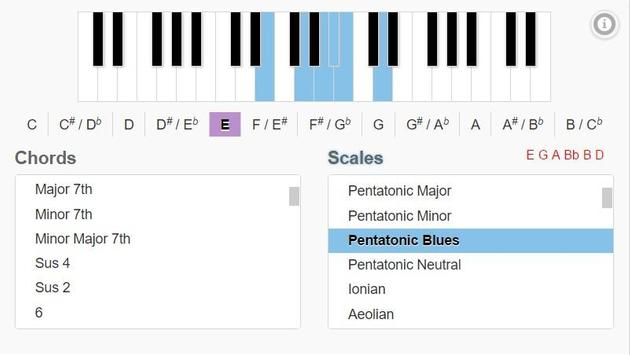Piano Chords And Scales Apk Download Free Tools App For Android