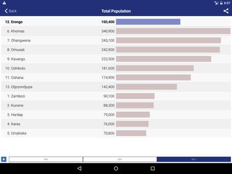 Namibia Statistics Agency screenshot 11