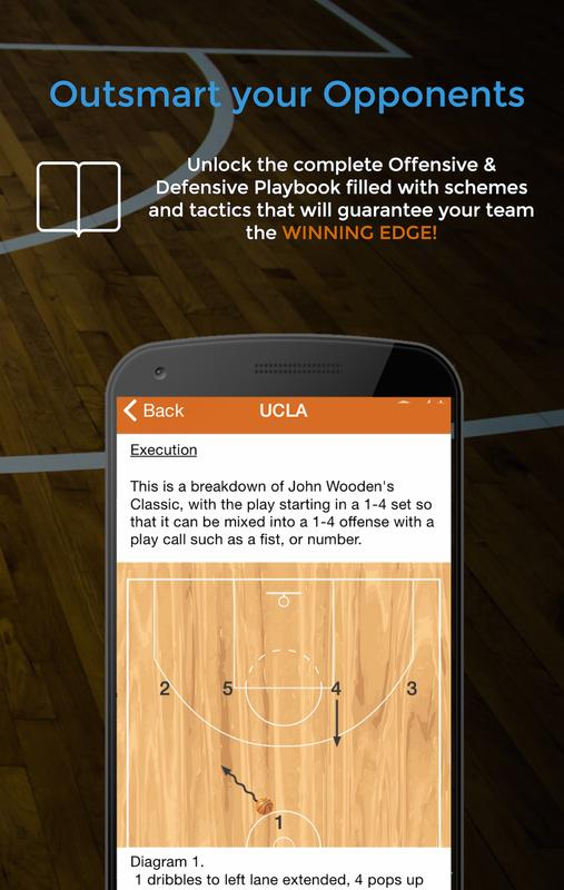 Basketball blueprint apk download free sports app for android basketball blueprint apk screenshot malvernweather