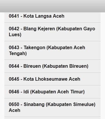 Kode Nomor Telepon Indonesia For Android Apk Download