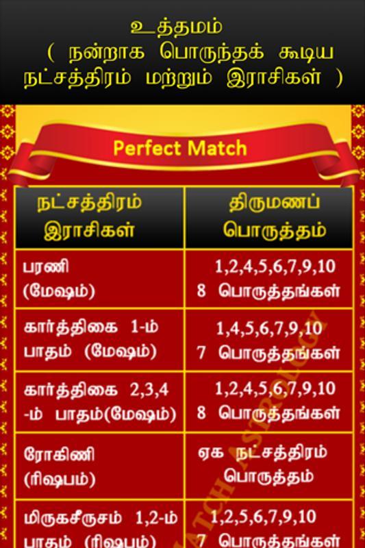 Tamil horoscope match making online
