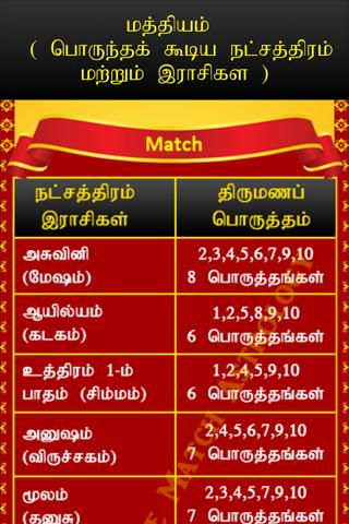 Tamil Marriage Match Astrology for Android - APK Download