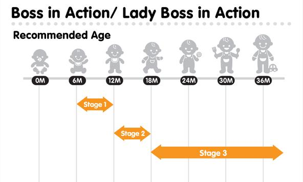 Boss/Lady Boss in Action screenshot 3