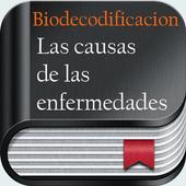 Biodecodificacion - Causas de las enfermedades icon