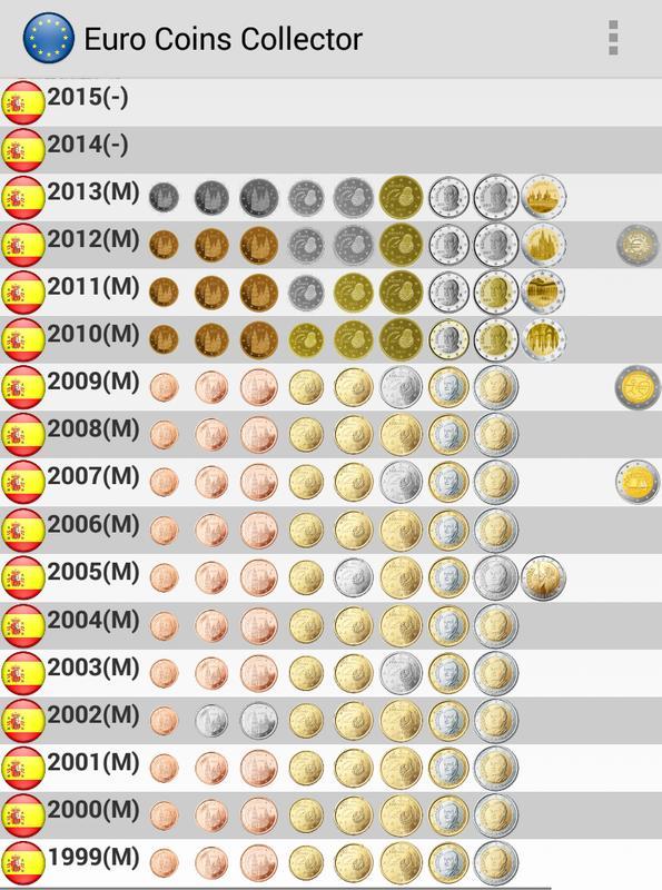 Euro Münzen Kollektor Für Android Apk Herunterladen
