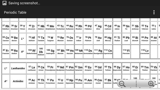 Periodic Table of the Elements apk screenshot