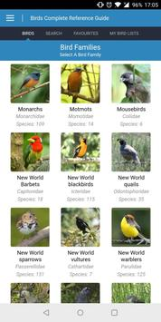 Birds Complete Reference Guide poster
