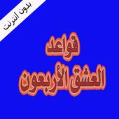 قواعد العشق الأربعون - إليف شفق icon