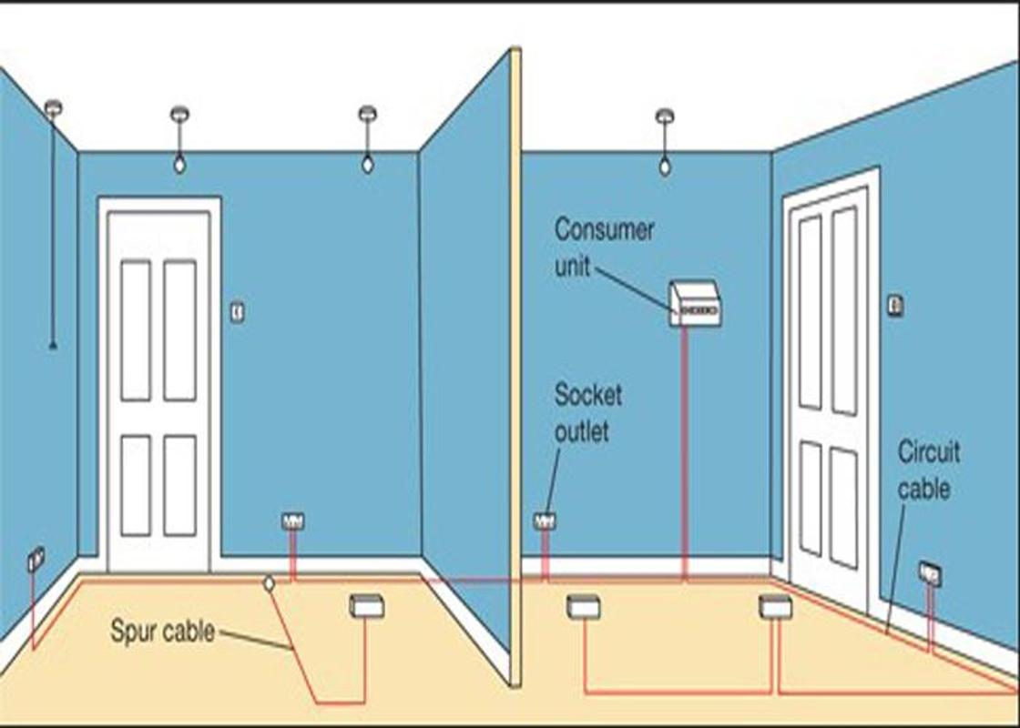 Electrical Circuit Diagram House Wiring for Android - APK Download