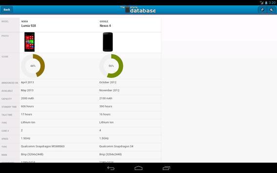 The Phone Database screenshot 9