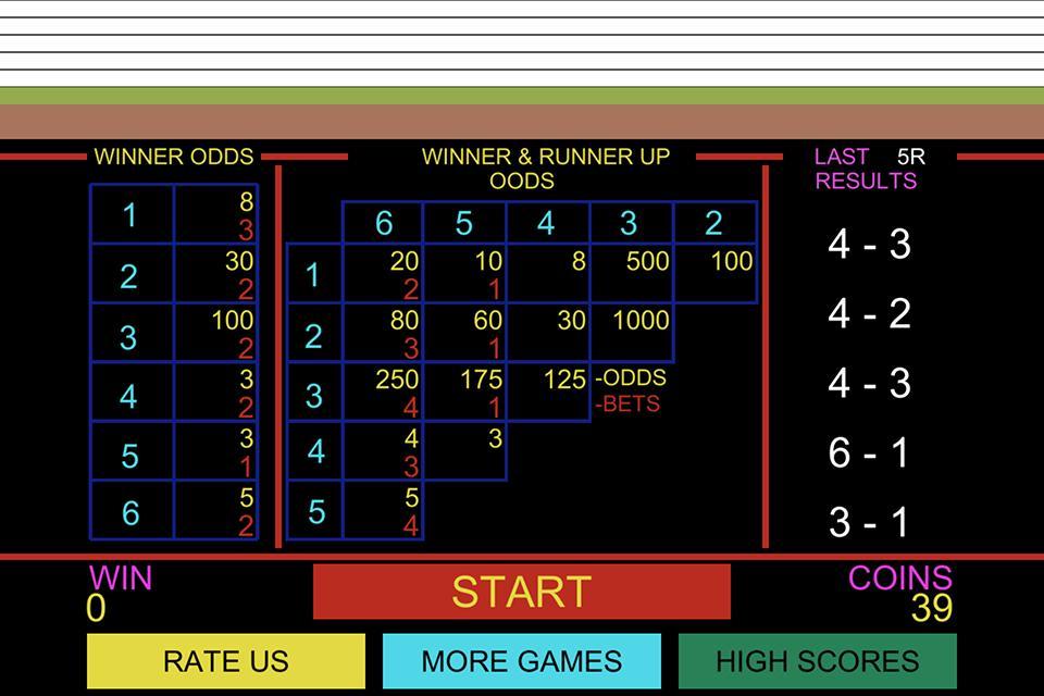 Dog track betting odds binary options hack automator