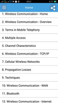 Learn Wireless Communication Full poster