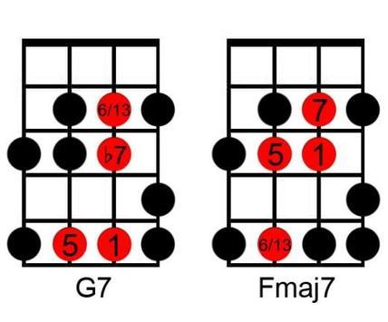 Learn Bass Guitar screenshot 3