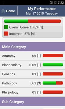 USMLE Step 1 Question a Day APK Download - Free Education APP for ...