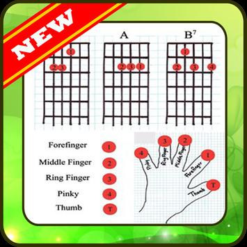 learning chord guitar easy way poster