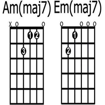 learning chord guitar easy way screenshot 3