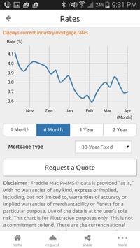 Brandy Duncan Mortgage App screenshot 1