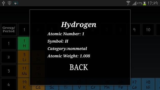 periodic table of the elements apk