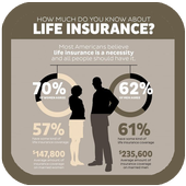 Life Insurance Health icon