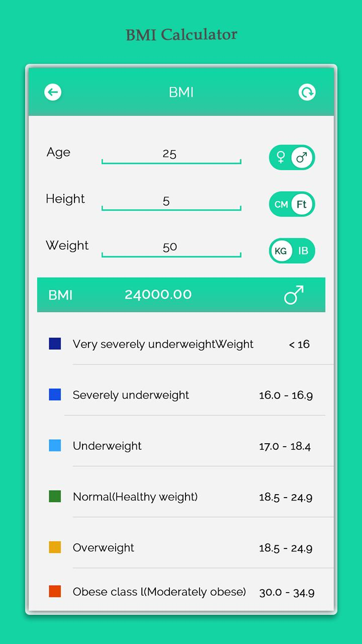 BMI Calculator - BMR And Weight Loss Calculator cho Android