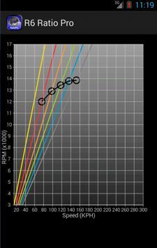 Yamaha R6 Gear Ratio Pro screenshot 2