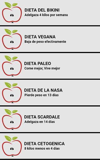 efecto rebote dieta líquida