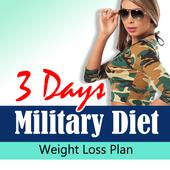 Amazing Military Diet icon
