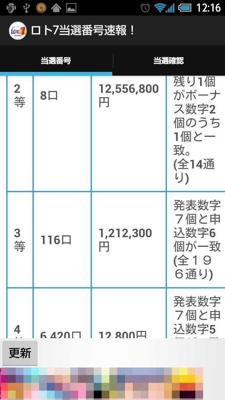 7 番号 ロト 当選