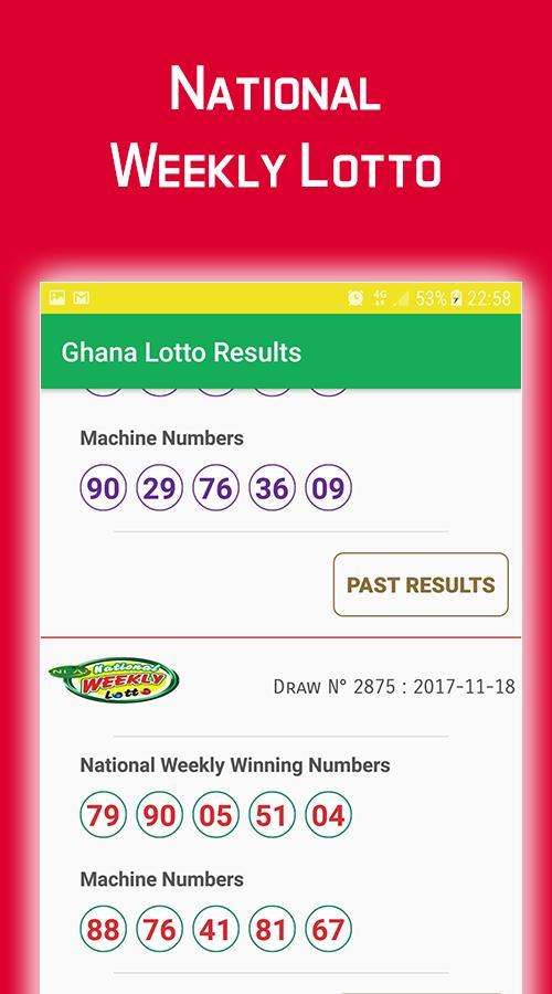 Ghana Lotto Chart Keys