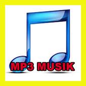 MP3 Campursari Manthous Baru icon