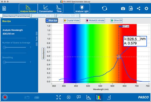 Spectrometry apk screenshot