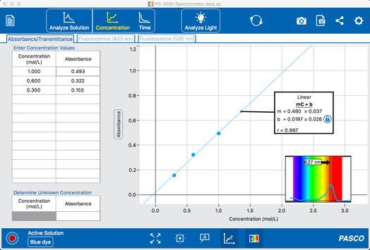 Spectrometry apk screenshot