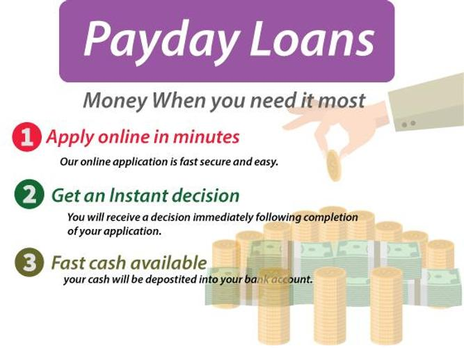 3 fast cash financial products at a time